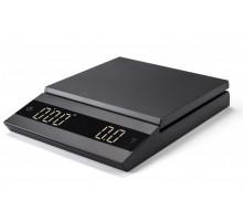 Весы Felicita Parallel Black